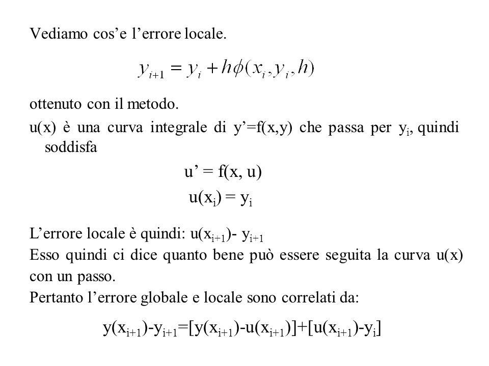 y(xi+1)-yi+1=[y(xi+1)-u(xi+1)]+[u(xi+1)-yi]
